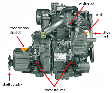 Seven Steps to Survey Your Sailboat Diesel Engine