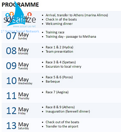 PROGRAMME<br />06 May Saturday Arrival, transfer to Athens (marina Alimos) Check in of the boats Welcoming dinner<br />07 May Sunday Training race Training day - passage to Methana<br />08 May Monday Race 1 & 2 (Hydra) Team presentation<br />09 May Tuesday Race 3 & 4 (Spetses) Excursion to local vinery<br />10 May Wednesday Race 5 & 6 (Poros) Barbeque<br />11 May Thursday Race 7 (Aegina)<br />12 May Friday Race 8 & 9 (Athens) Inauguration (farewell dinner)<br />13 May Saturday Check out of the boats Transfer to the airport