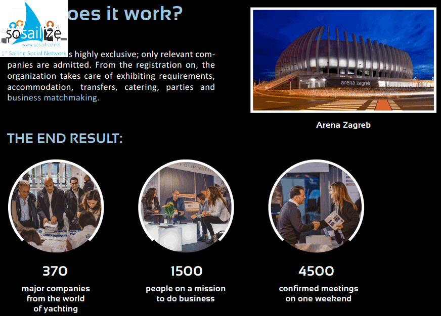 How does ICE work?<br /><br />The B2B event is highly exclusive; only relevant companies are admitted. From the registration on, the organization takes care of exhibiting requirements, accommodation, transfers, catering, parties and business matchmaking.<br /><br />The End Result:<br /><br />370 major companies from the world of yachting, <br /><br />1500 people on a mission to do business, <br /><br />4500 confirmed meetings on one weekend.