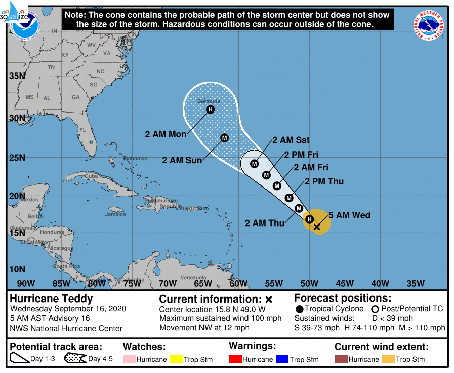 #Hurricane #Teddy Discussion Number  16NWS National Hurricane Center Miami FL       AL202020500 AM AST Wed Sep 16 2020Teddy continues to quickly intensify.  The latest satellite images shows that a ragged eye is present, although microwave images show it is closed in the low-levels.  Satellite intensity estimates earlier were between 77- 90 kt, and the initial wind speed is set to 85 with the increasing organization.  The environment appears to be ripe for rapid intensification with light shear, warm water, and a solid ring present on overnight 37 GHz microwave data.  Thus a 30-kt wind increase will be forecast for the first 24 hours from the 6Z initial wind speed of 80 kt.  After that time, there could be an increase in shear from the mid-oceanic trough, which should level off the wind speed, along with possibly an increase in mid-level dry air.  At long range, Teddy could also be affected by the cold wake from Paulette.  The intensity forecast is also uncertain considering the guidance is still catching up to the higher current intensity, but most everything shows a large major hurricane for the bulk of the forecast period, and so does the official forecast.Teddy is moving northwestward at about 10 kt.  A mid-tropospheric high should steer the hurricane in that general direction and speed throughout the forecast period until early next week when a turn to the north-northwest is possible ahead of a mid-latitude trough.  The biggest change to note that guidance has almost unanimously shifted westward at long range, seemingly due to a stronger central Atlantic ridge, and the NHC forecast is also moved in that direction. Unfortunately, this change does increase the threat to Bermuda, which was just hit by Hurricane Paulette, but remember the average track error at 5 days is roughly 200 miles.FORECAST POSITIONS AND MAX WINDSINIT  16/0900Z 15.8N  49.0W   85 KT 100 MPH 12H  16/1800Z 16.8N  50.0W   95 KT 110 MPH 24H  17/0600Z 18.3N  51.5W  110 KT 125 MPH 36H  17/1800Z 19.