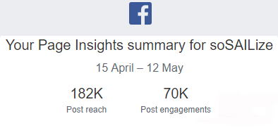 images media kit soSAILize facebook page post reach engagements 15 Apr 12 May 2019