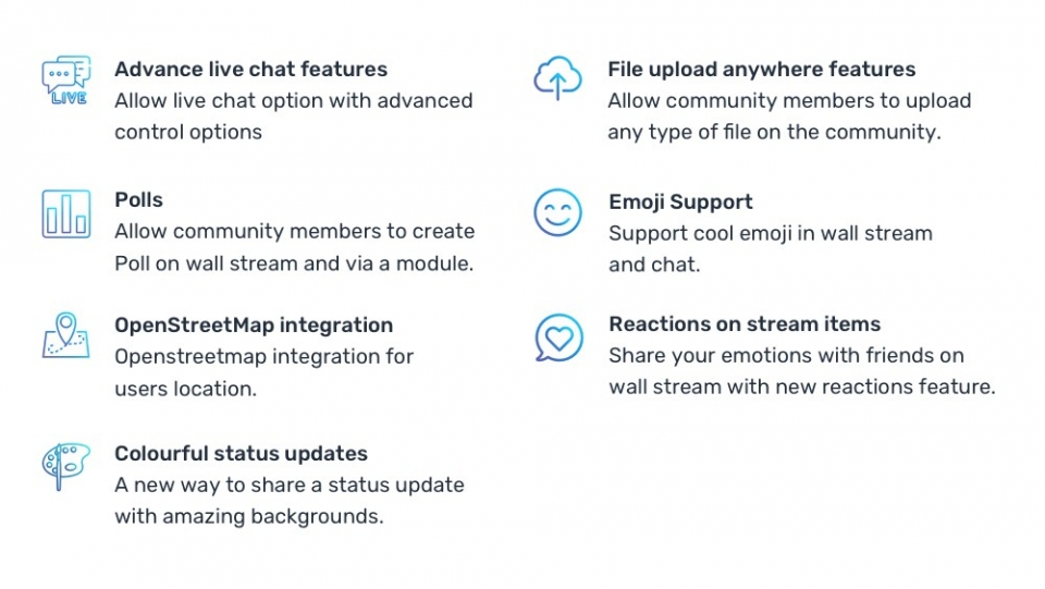 2018 soSAILize.net site development Review: soSAILize.net site development has been on track and we have had quite a few new features, improvements and bug fixes. Following image has the main features added:
