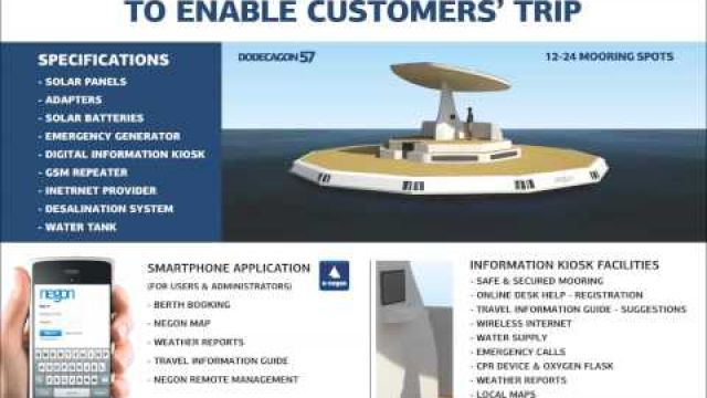 Negon - Autonomous Floating Mooring System for Pleasure Yachts